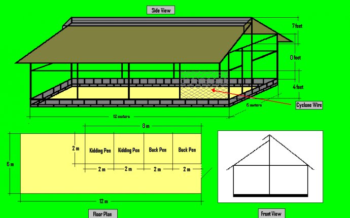 Sample Business Plan for Small Farm